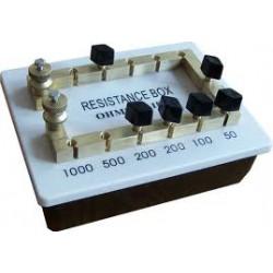 Resistance Box